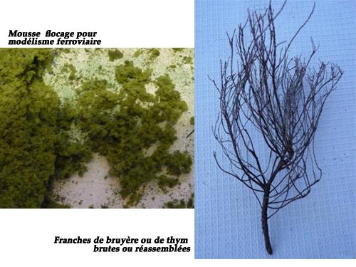 Le materiel pour arbre
